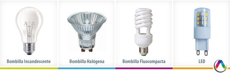 Tipos de bombillas halogenas tipos de base de la bombilla - Bombillas halogenas led ...