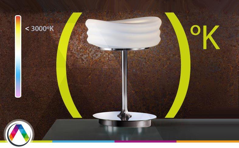 Cómo elegir el tipo de luz - La Casa de la Lámpara
