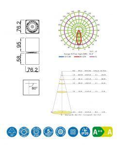 Medidas foco de superficie blanco mate COLUMBRETES LED