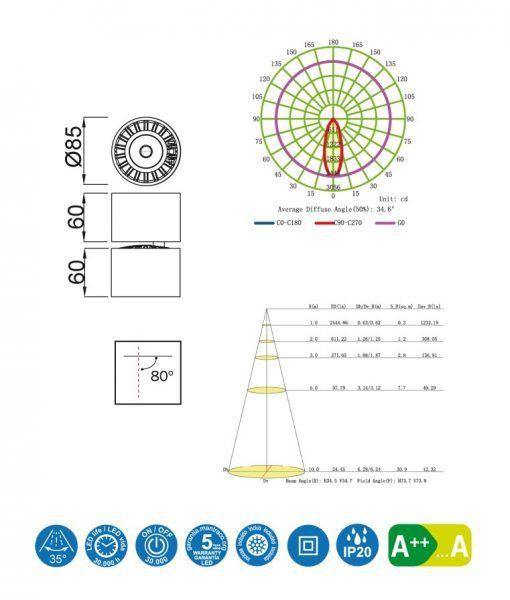Medidas foco redondeado luz neutra LED blanco COLUMBRETES