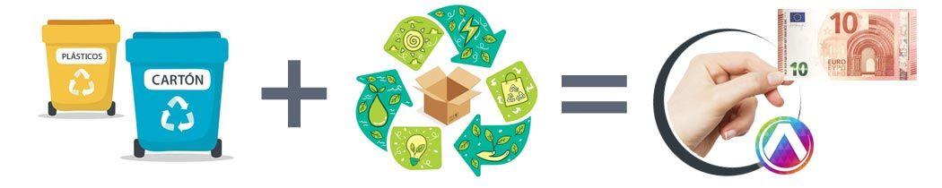 Si reciclas ¡Tienes premio! :-)