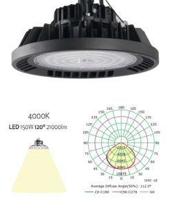 Campana industrial negra 150W 120º luz neutra URANO LED