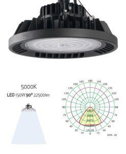 Lámpara campana negra 150W 90º luz fría URANO LED