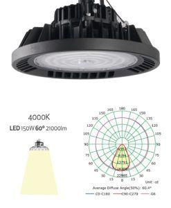 Lámpara de almacén negra 150W 60º luz neutra URANO LED