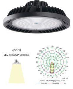 Lámpara de almacén negra 200W 60º luz neutra URANO LED